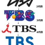 TBSロゴの変遷